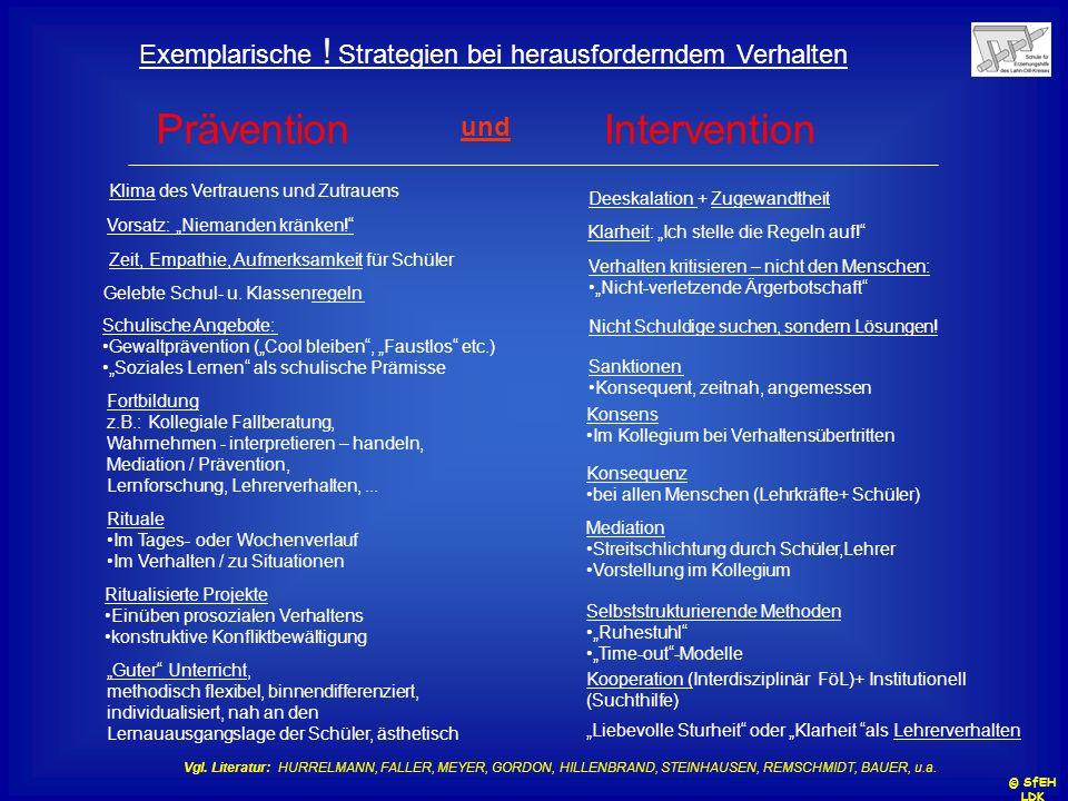 Exemplarische ! Strategien bei herausforderndem Verhalten Kooperation (Interdisziplinär FöL)+ Institutionell (Suchthilfe) Gelebte Schul- u. Klassenreg