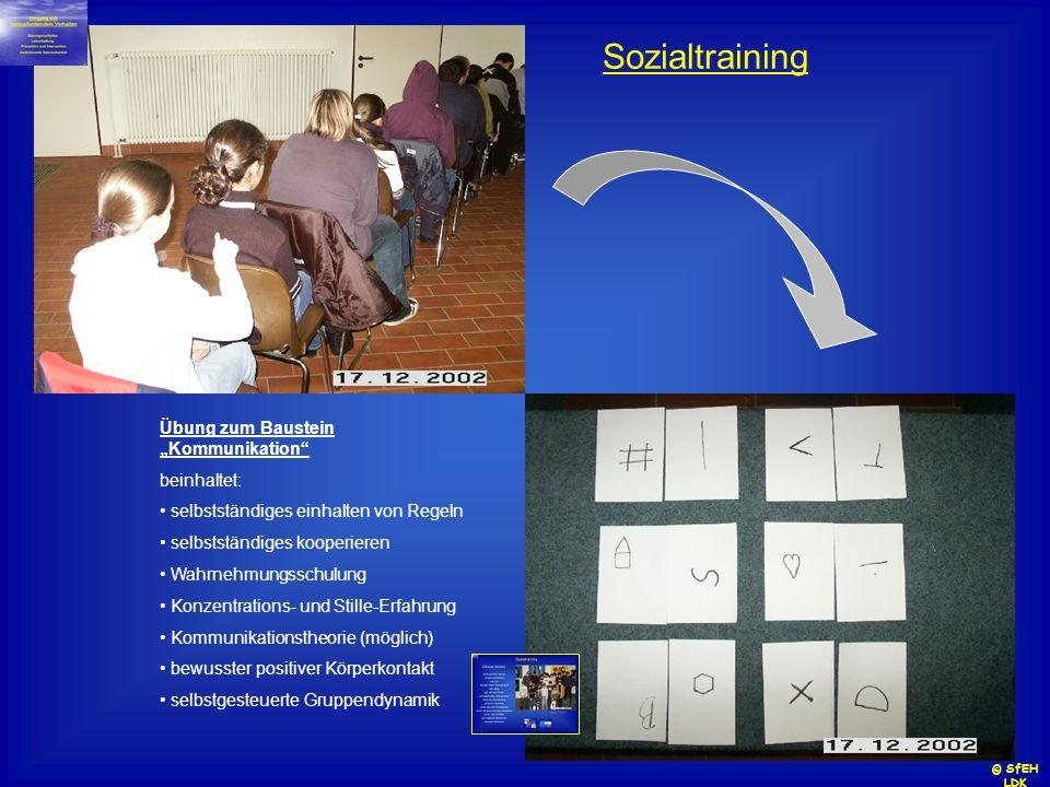 Übung zum Baustein Kommunikation beinhaltet: selbstständiges einhalten von Regeln selbstständiges kooperieren Wahrnehmungsschulung Konzentrations- und