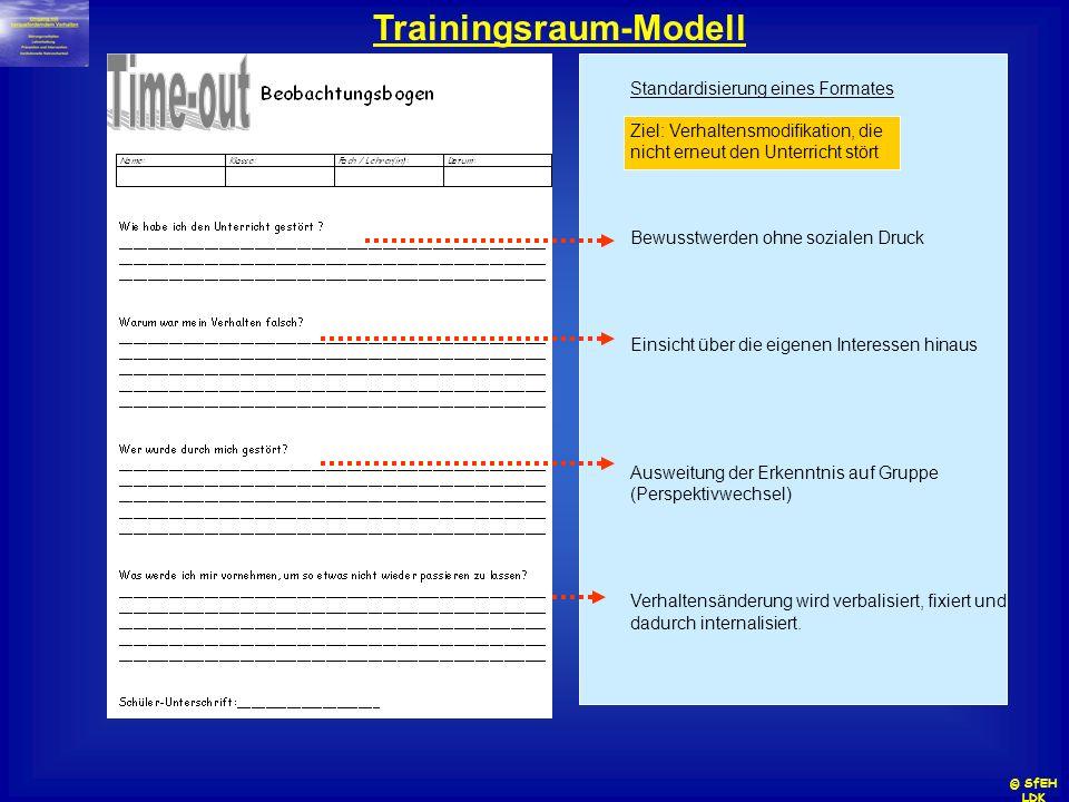 Standardisierung eines Formates Ziel: Verhaltensmodifikation, die nicht erneut den Unterricht stört Bewusstwerden ohne sozialen Druck Einsicht über di