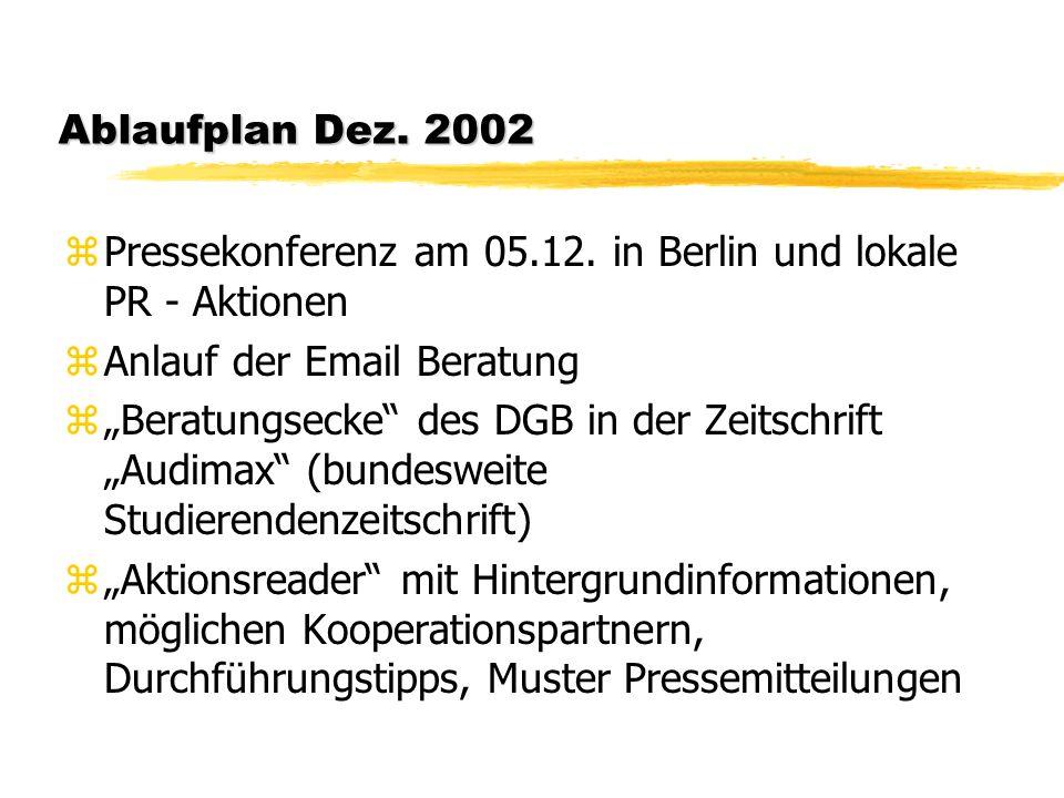 Ablaufplan Dez. 2002 zPressekonferenz am 05.12.