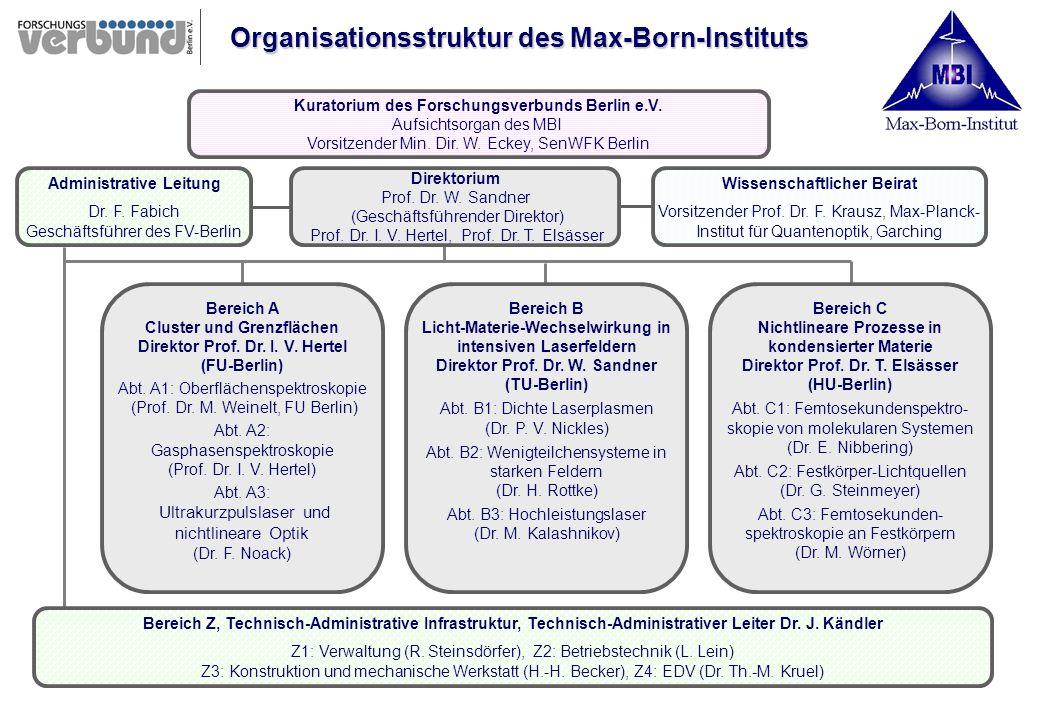 Bereich Z, Technisch-Administrative Infrastruktur, Technisch-Administrativer Leiter Dr. J. Kändler Z1: Verwaltung (R. Steinsdörfer), Z2: Betriebstechn