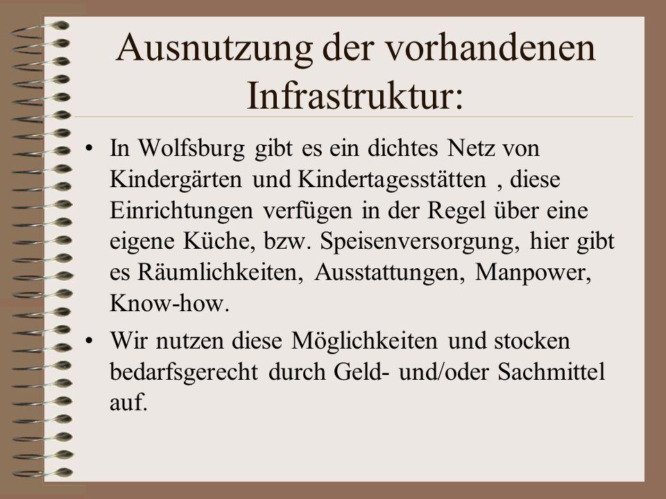 Ausnutzung der vorhandenen Infrastruktur: In Wolfsburg gibt es ein dichtes Netz von Kindergärten und Kindertagesstätten, diese Einrichtungen verfügen