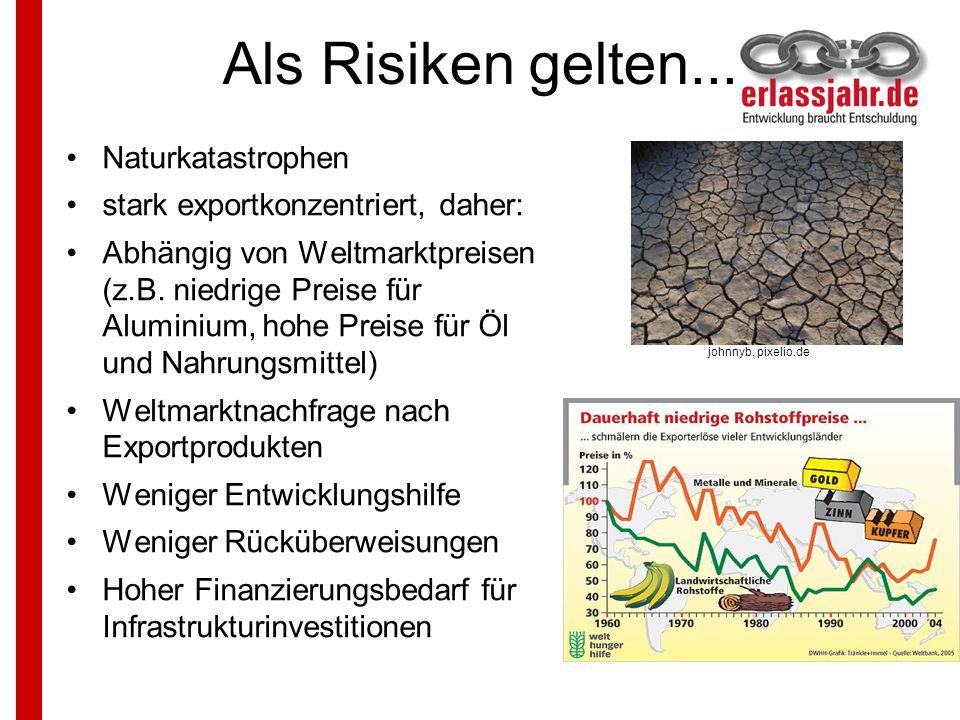 Als Risiken gelten... Naturkatastrophen stark exportkonzentriert, daher: Abhängig von Weltmarktpreisen (z.B. niedrige Preise für Aluminium, hohe Preis