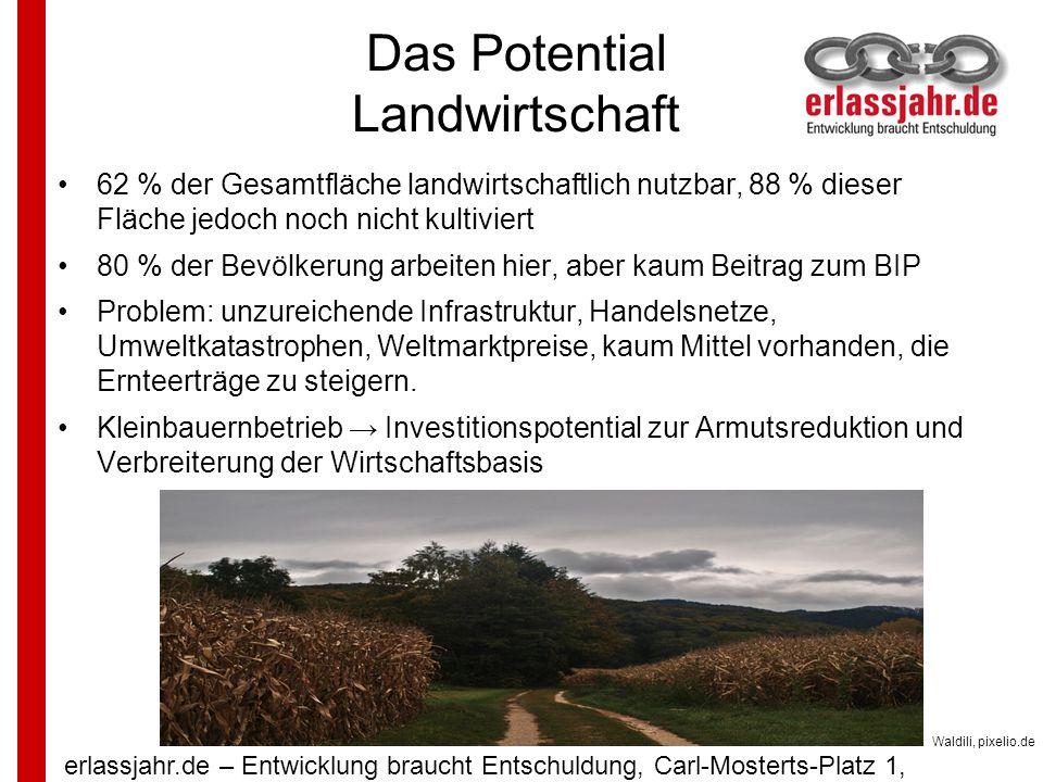 erlassjahr.de – Entwicklung braucht Entschuldung, Carl-Mosterts-Platz 1, 40477 Düsseldorf Das Potential Landwirtschaft 62 % der Gesamtfläche landwirts