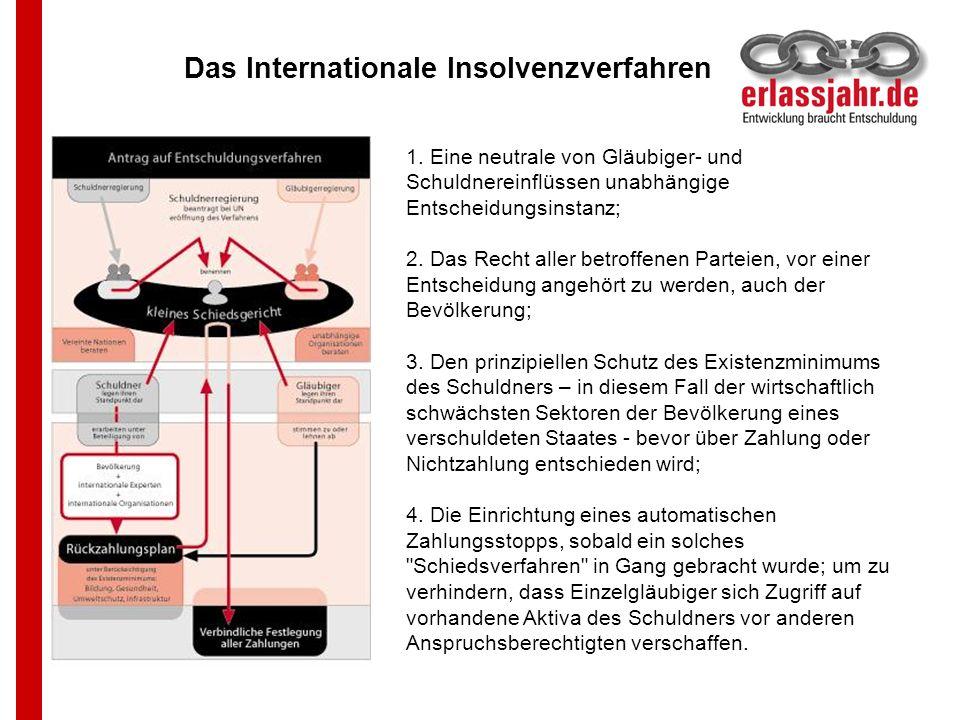 Das Internationale Insolvenzverfahren 1. Eine neutrale von Gläubiger- und Schuldnereinflüssen unabhängige Entscheidungsinstanz; 2. Das Recht aller bet