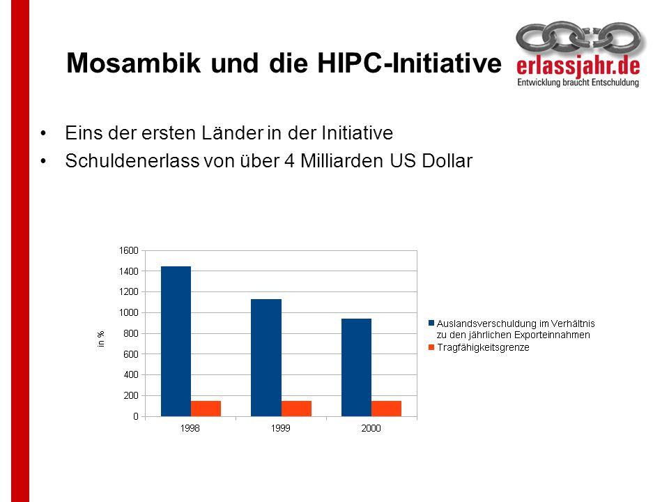 Mosambik und die HIPC-Initiative Eins der ersten Länder in der Initiative Schuldenerlass von über 4 Milliarden US Dollar