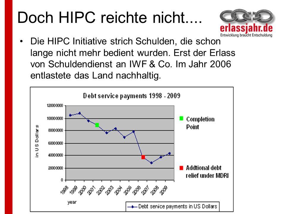 Doch HIPC reichte nicht.... Die HIPC Initiative strich Schulden, die schon lange nicht mehr bedient wurden. Erst der Erlass von Schuldendienst an IWF