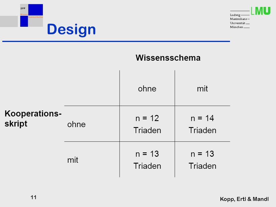 11 Kopp, Ertl & Mandl Design ohnemit ohne n = 12 Triaden n = 14 Triaden mit n = 13 Triaden n = 13 Triaden Wissensschema Kooperations- skript