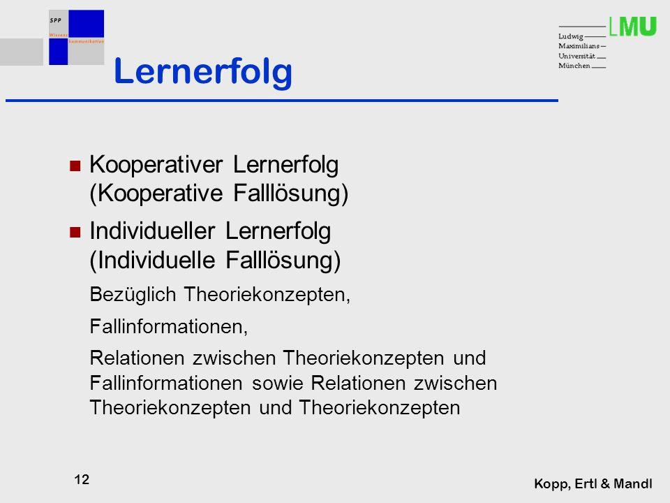 12 Kopp, Ertl & Mandl Lernerfolg Kooperativer Lernerfolg (Kooperative Falllösung) Individueller Lernerfolg (Individuelle Falllösung) Bezüglich Theoriekonzepten, Fallinformationen, Relationen zwischen Theoriekonzepten und Fallinformationen sowie Relationen zwischen Theoriekonzepten und Theoriekonzepten