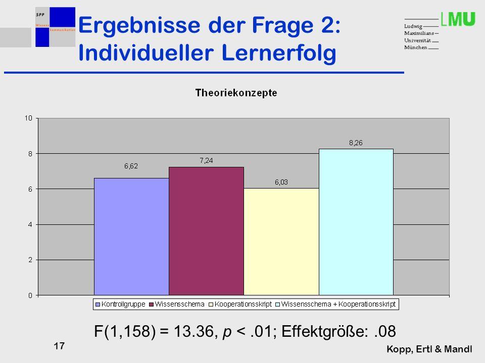 17 Kopp, Ertl & Mandl Ergebnisse der Frage 2: Individueller Lernerfolg F(1,158) = 13.36, p <.01; Effektgröße:.08