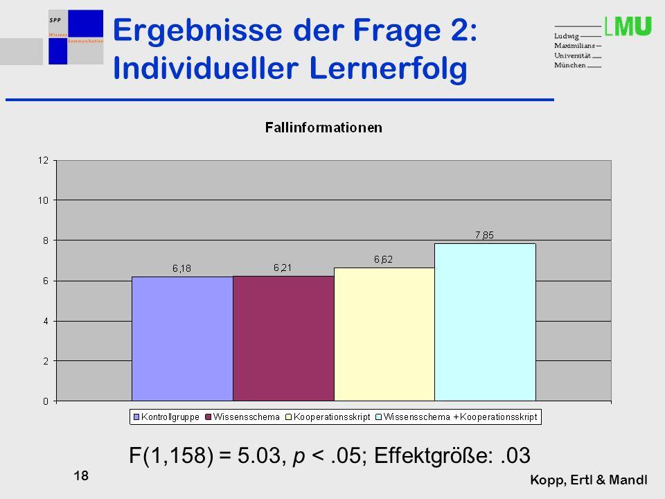 18 Kopp, Ertl & Mandl Ergebnisse der Frage 2: Individueller Lernerfolg F(1,158) = 5.03, p <.05; Effektgröße:.03