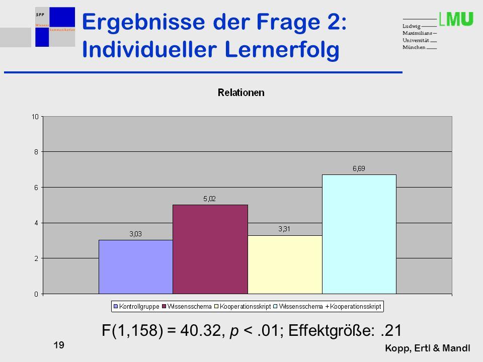 19 Kopp, Ertl & Mandl Ergebnisse der Frage 2: Individueller Lernerfolg F(1,158) = 40.32, p <.01; Effektgröße:.21