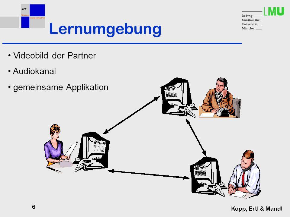 6 Kopp, Ertl & Mandl Lernumgebung Videobild der Partner Audiokanal gemeinsame Applikation