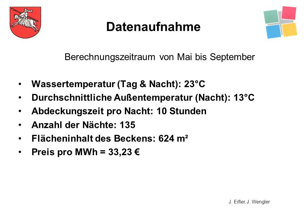 Berechnungszeitraum von Mai bis September Wassertemperatur (Tag & Nacht): 23°C Durchschnittliche Außentemperatur (Nacht): 13°C Abdeckungszeit pro Nach