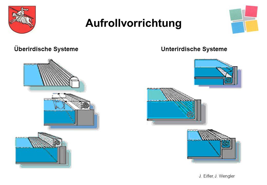 Aufrollvorrichtung Überirdische Systeme Unterirdische Systeme J. Eifler, J. Wengler