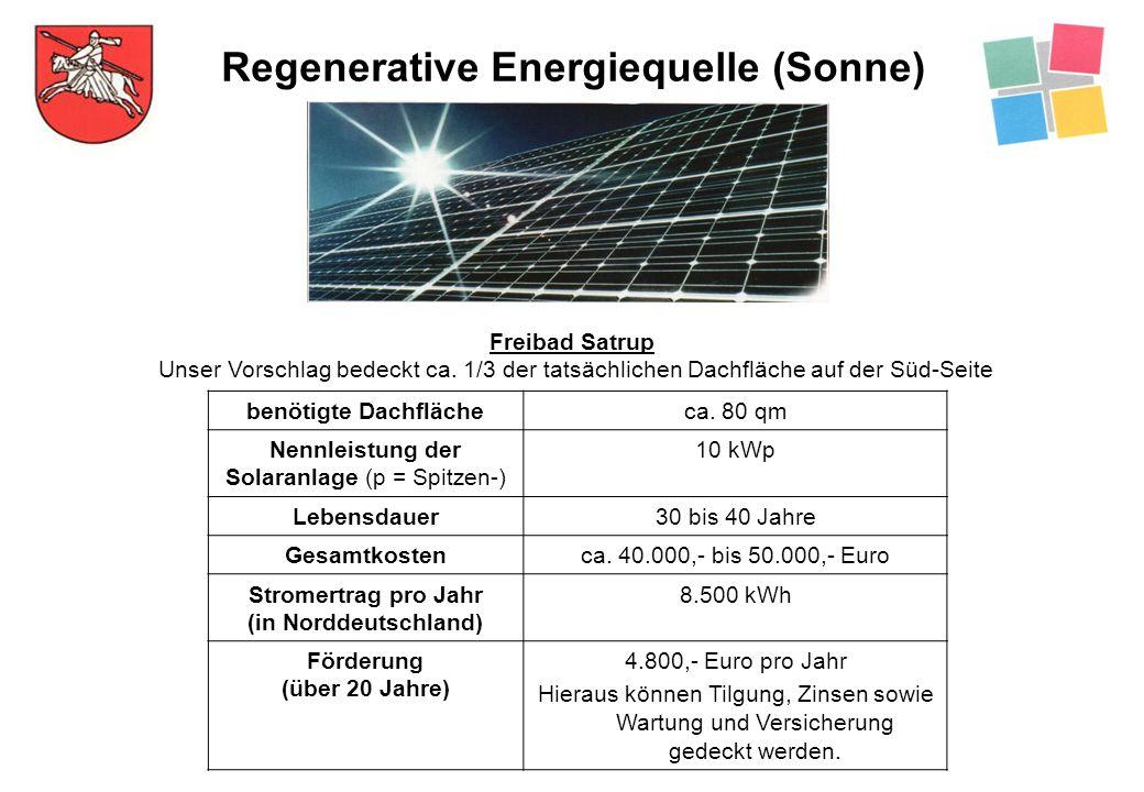 Regenerative Energiequelle (Sonne) benötigte Dachflächeca. 80 qm Nennleistung der Solaranlage (p = Spitzen-) 10 kWp Lebensdauer30 bis 40 Jahre Gesamtk