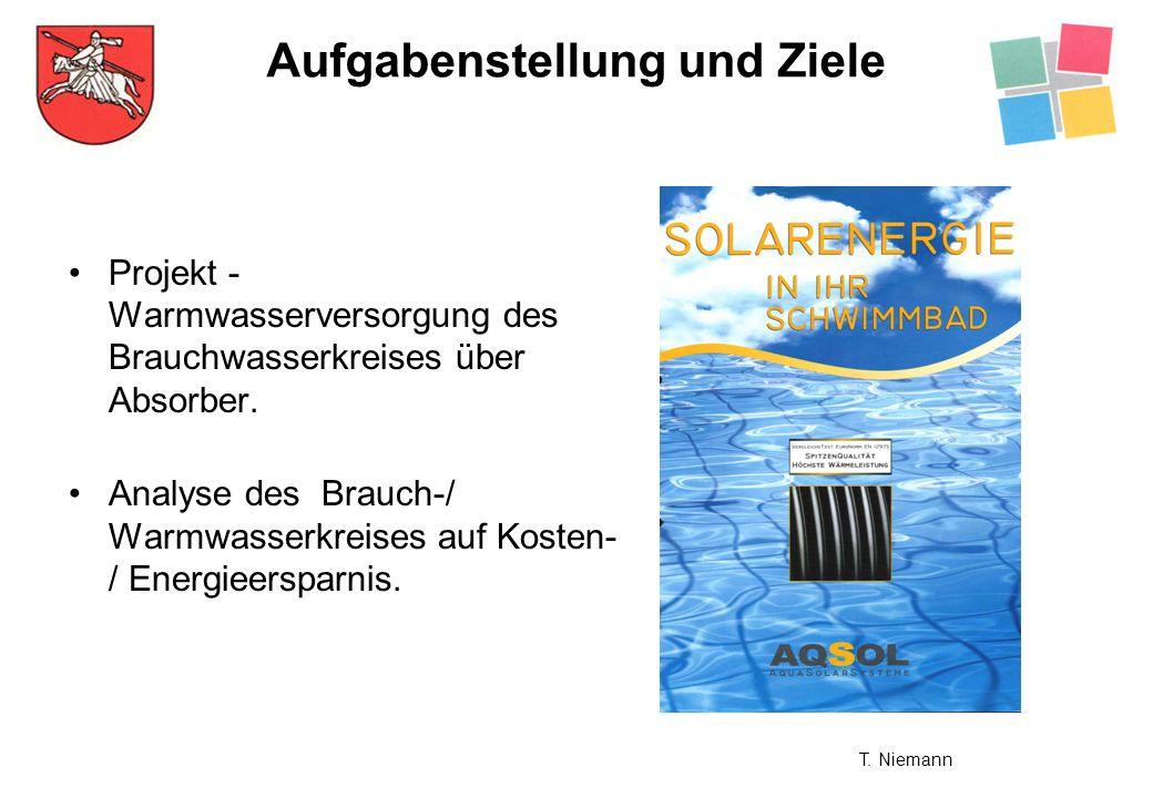 Projekt - Warmwasserversorgung des Brauchwasserkreises über Absorber. Analyse des Brauch-/ Warmwasserkreises auf Kosten- / Energieersparnis. Aufgabens