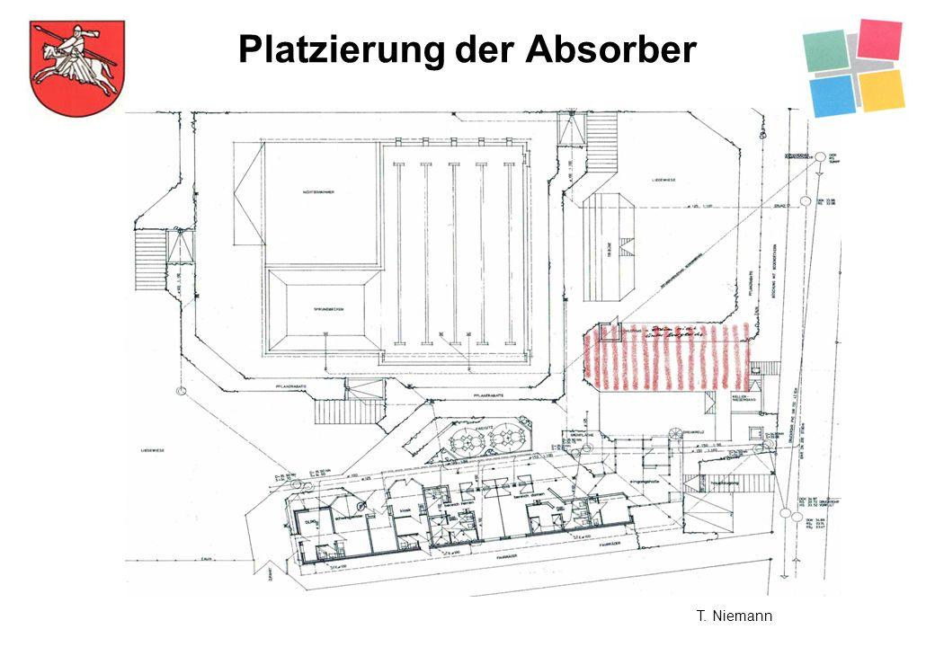 Platzierung der Absorber T. Niemann