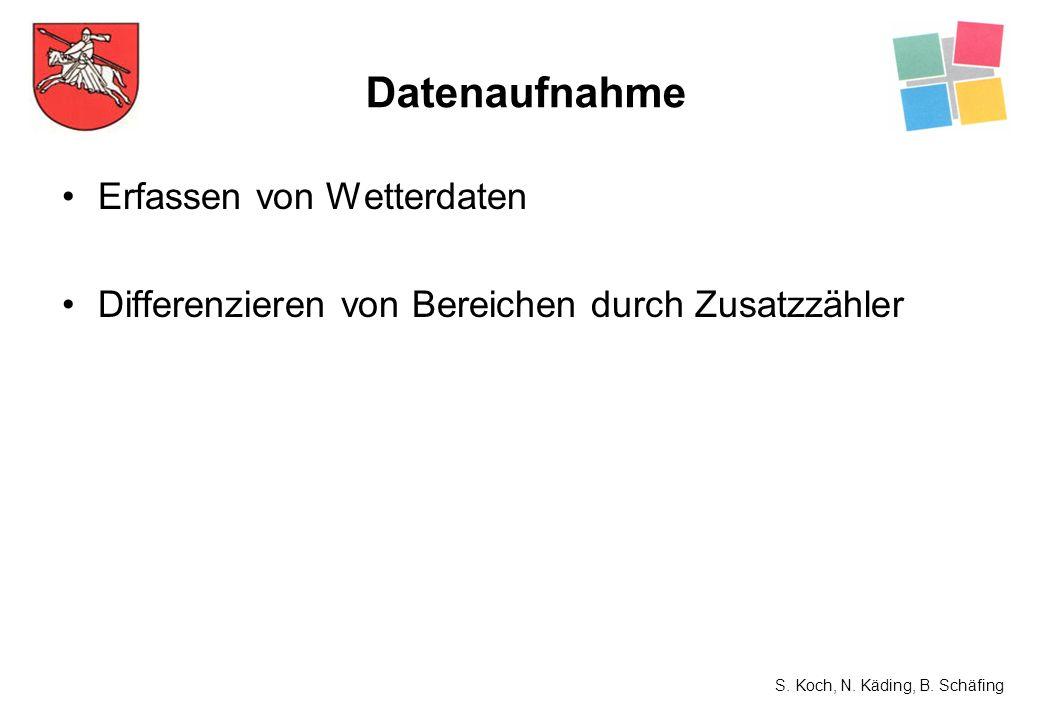 Erfassen von Wetterdaten Differenzieren von Bereichen durch Zusatzzähler Datenaufnahme S. Koch, N. Käding, B. Schäfing