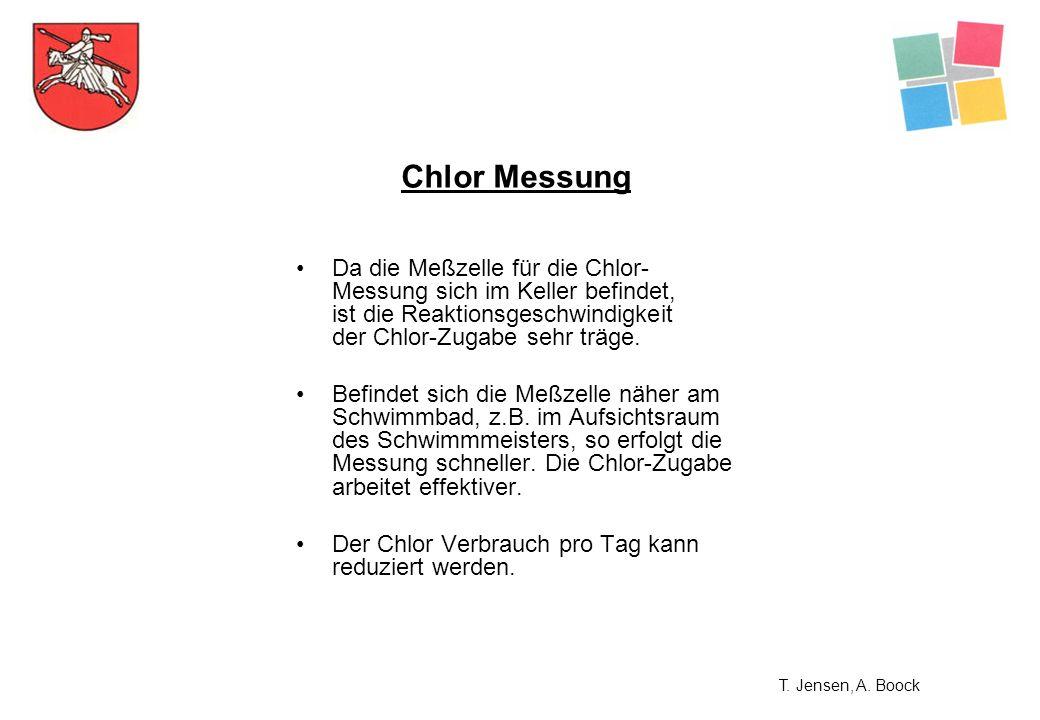 Chlor Messung Da die Meßzelle für die Chlor- Messung sich im Keller befindet, ist die Reaktionsgeschwindigkeit der Chlor-Zugabe sehr träge. Befindet s