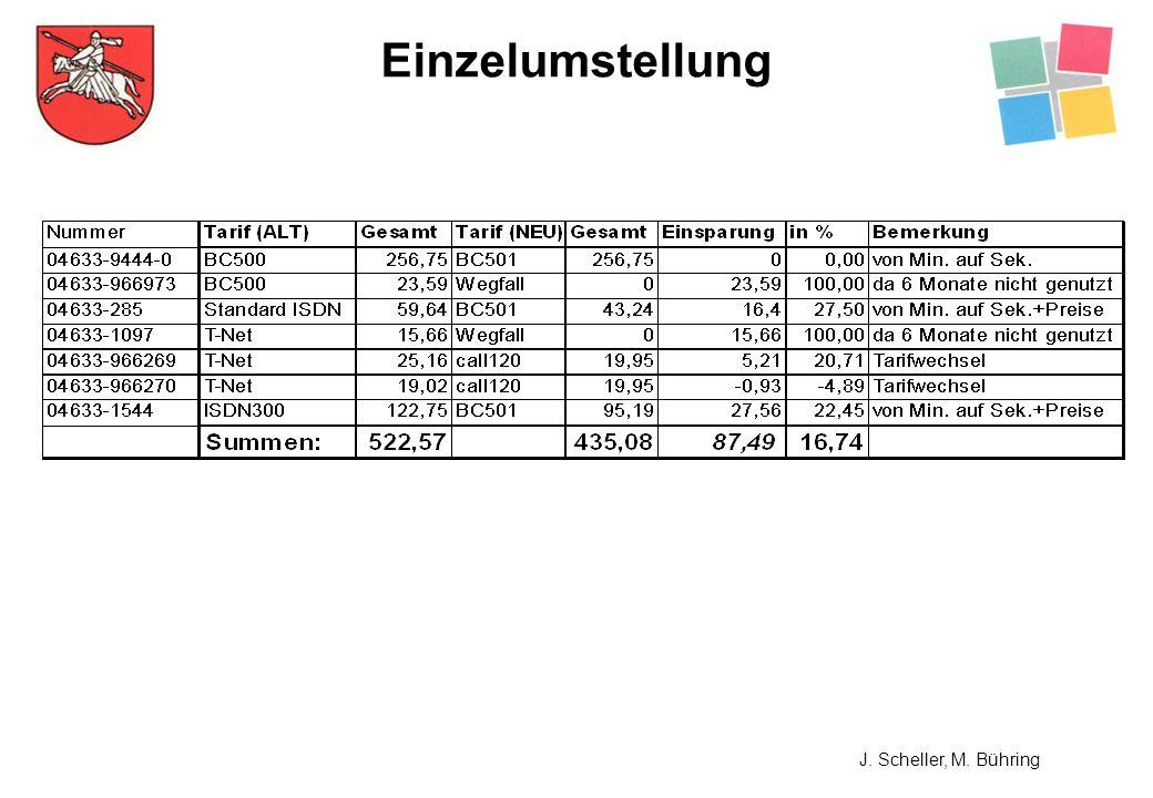 Einzelumstellung J. Scheller, M. Bühring