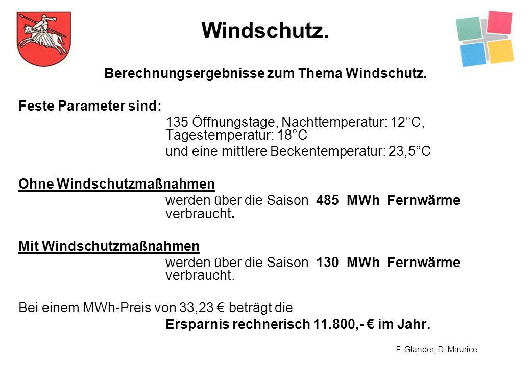 Berechnungsergebnisse zum Thema Windschutz. Feste Parameter sind: 135 Öffnungstage, Nachttemperatur: 12°C, Tagestemperatur: 18°C und eine mittlere Bec