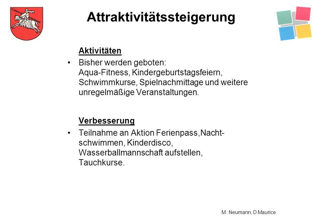 Aktivitäten Bisher werden geboten: Aqua-Fitness, Kindergeburtstagsfeiern, Schwimmkurse, Spielnachmittage und weitere unregelmäßige Veranstaltungen. Ve