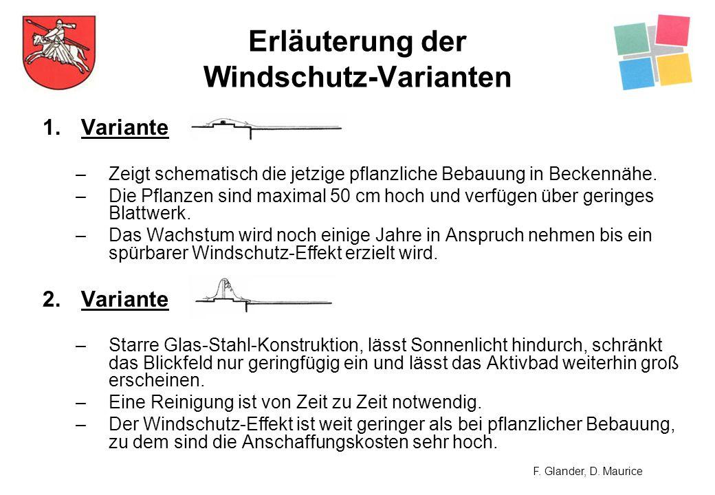 Erläuterung der Windschutz-Varianten 1.Variante –Zeigt schematisch die jetzige pflanzliche Bebauung in Beckennähe. –Die Pflanzen sind maximal 50 cm ho