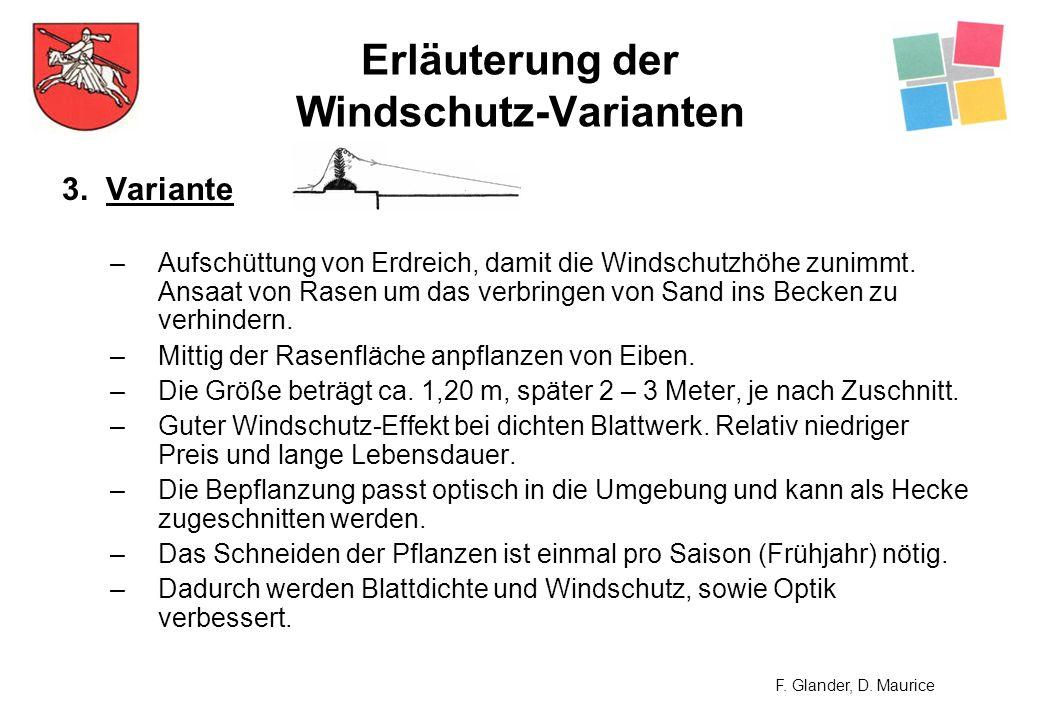 Erläuterung der Windschutz-Varianten 3. Variante –Aufschüttung von Erdreich, damit die Windschutzhöhe zunimmt. Ansaat von Rasen um das verbringen von