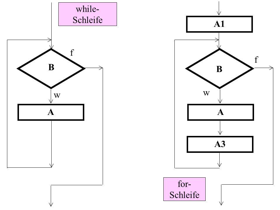 B f w A A1 B A A3 f w while- Schleife for- Schleife