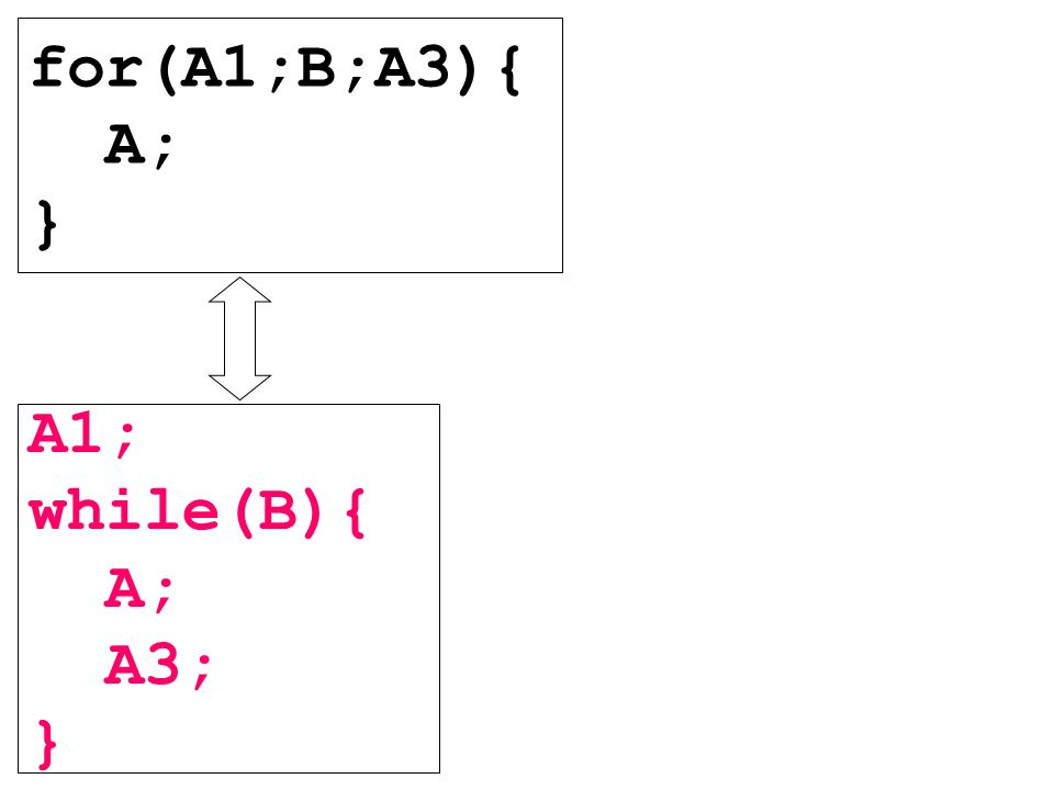 A1; while(B){ A; A3; } for(A1;B;A3){ A; }