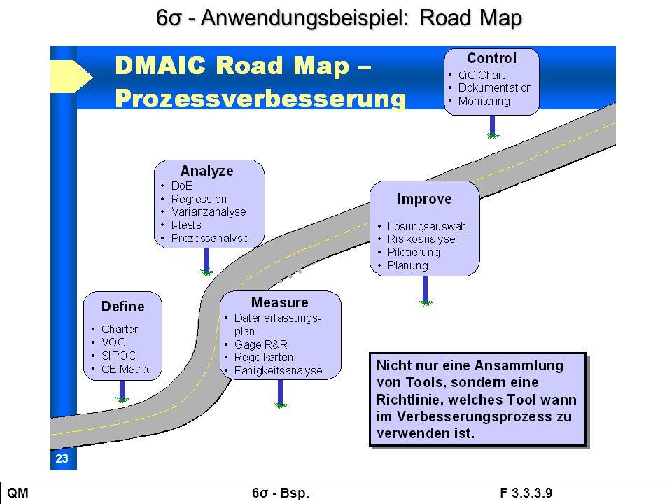 QM 6σ - Bsp. F 3.3.3.10 6σ - Anwendungsbeispiel: Organisation