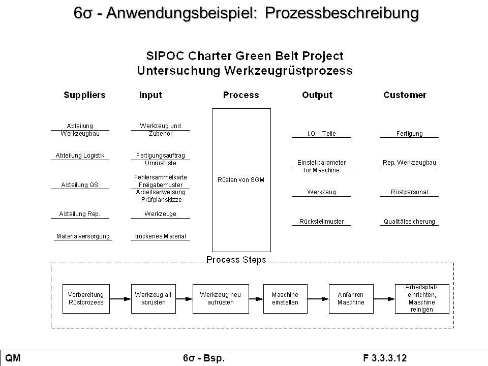QM 6σ - Bsp. F 3.3.3.12 6σ - Anwendungsbeispiel: Prozessbeschreibung