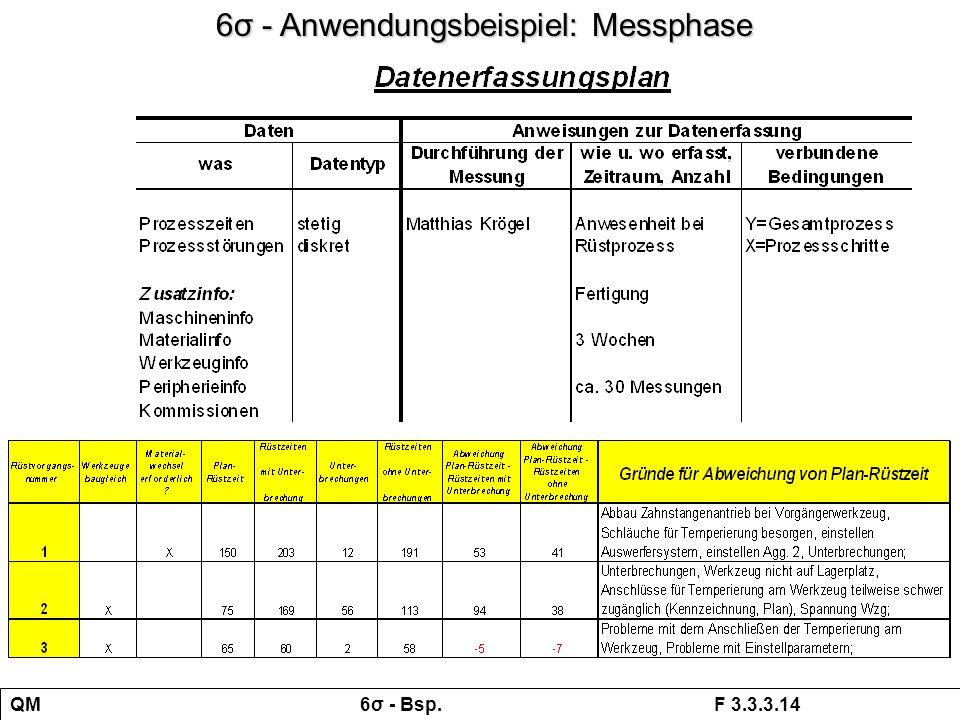 QM 6σ - Bsp. F 3.3.3.14 6σ - Anwendungsbeispiel: Messphase