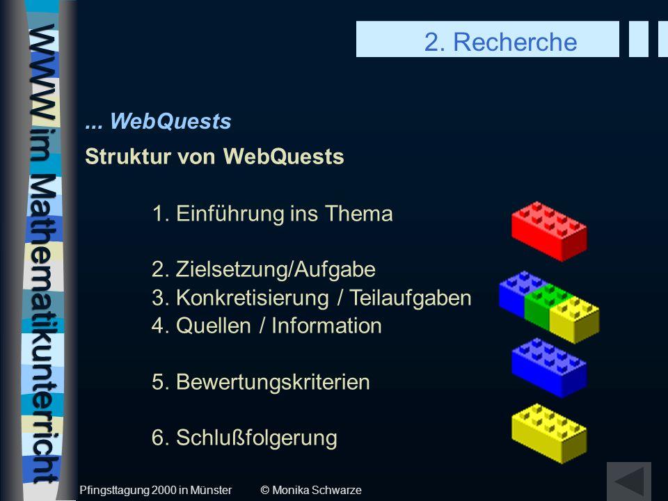 WWW im Mathematikunterricht Pfingsttagung 2000 in Münster © Monika Schwarze 2. Recherche... WebQuests Struktur von WebQuests 1. Einführung ins Thema 2
