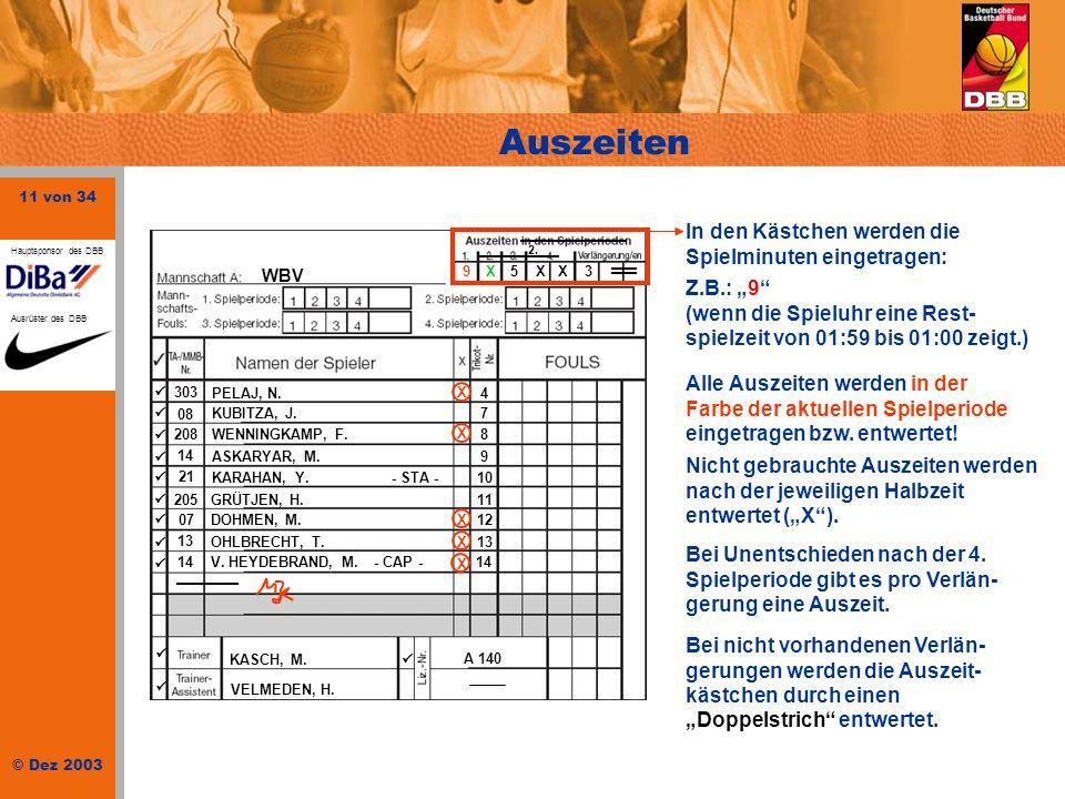 11 von 34 © Dez 2003 Hauptsponsor des DBB Ausrüster des DBB WBV 303 PELAJ, N.4 08 KUBITZA, J.7 208WENNINGKAMP, F.8 14 ASKARYAR, M.9 21 KARAHAN, Y. - S