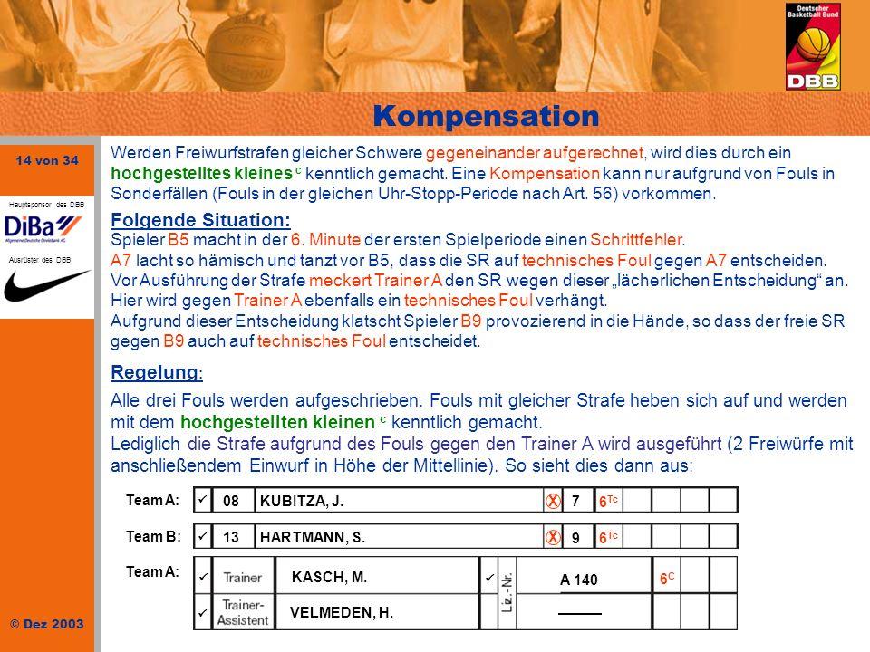 14 von 34 © Dez 2003 Hauptsponsor des DBB Ausrüster des DBB Kompensation Werden Freiwurfstrafen gleicher Schwere gegeneinander aufgerechnet, wird dies