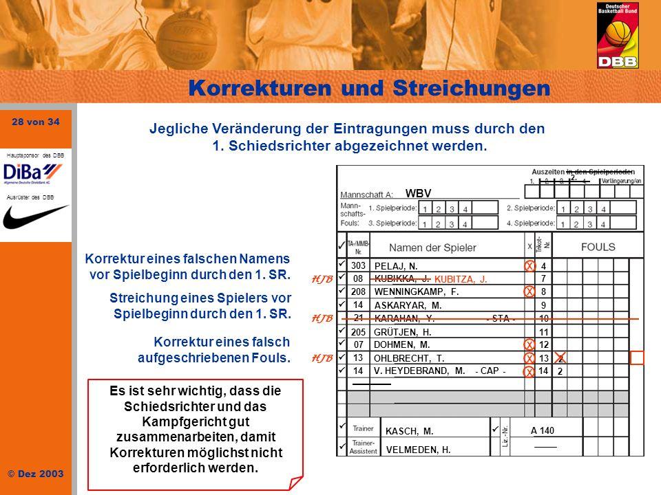 28 von 34 © Dez 2003 Hauptsponsor des DBB Ausrüster des DBB WBV 303 PELAJ, N.4 08 KUBIKKA, J.7 208WENNINGKAMP, F.8 14 ASKARYAR, M.9 21 KARAHAN, Y. - S