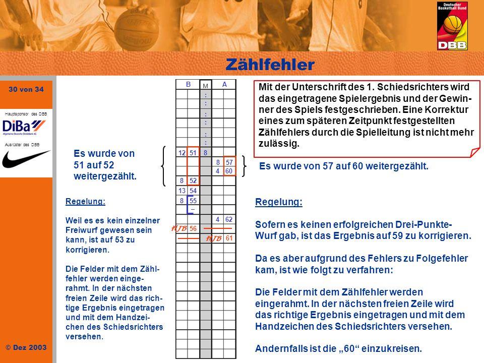 30 von 34 © Dez 2003 Hauptsponsor des DBB Ausrüster des DBB Zählfehler : : B A : : : : 51128 857 460 852 1354 8 55 – 462 Es wurde von 51 auf 52 weiter