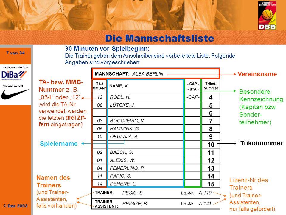 18 von 34 © Dez 2003 Hauptsponsor des DBB Ausrüster des DBB Auflösung Beispiel # 3 WBV 303 PELAJ, N.4 08 KUBITZA, J.7 208WENNINGKAMP, F.8 14 ASKARYAR, M.9 21 KARAHAN, Y.