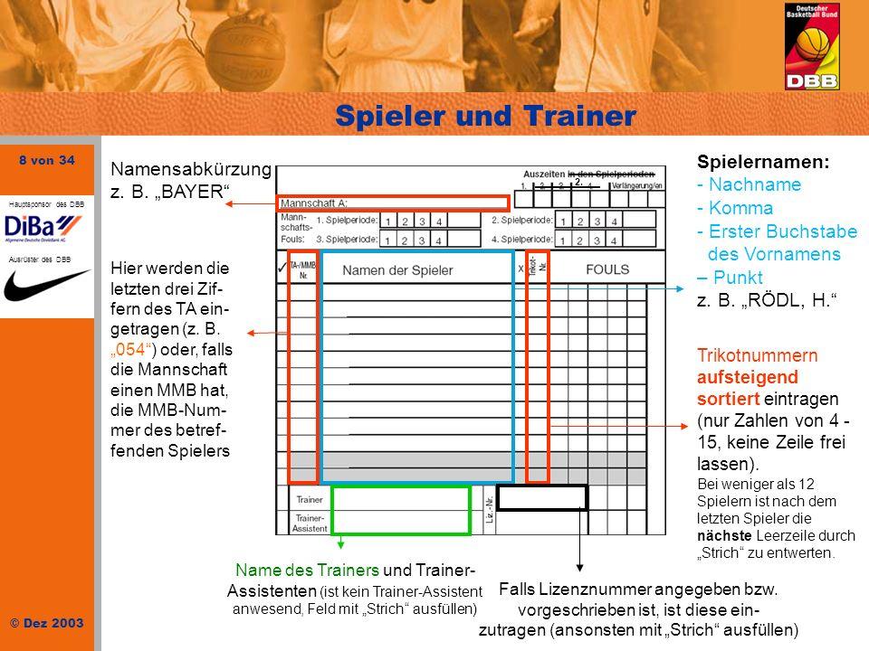 19 von 34 © Dez 2003 Hauptsponsor des DBB Ausrüster des DBB Das laufende Ergebnis oder: Grundeintragung: Farbe 1 – 1.