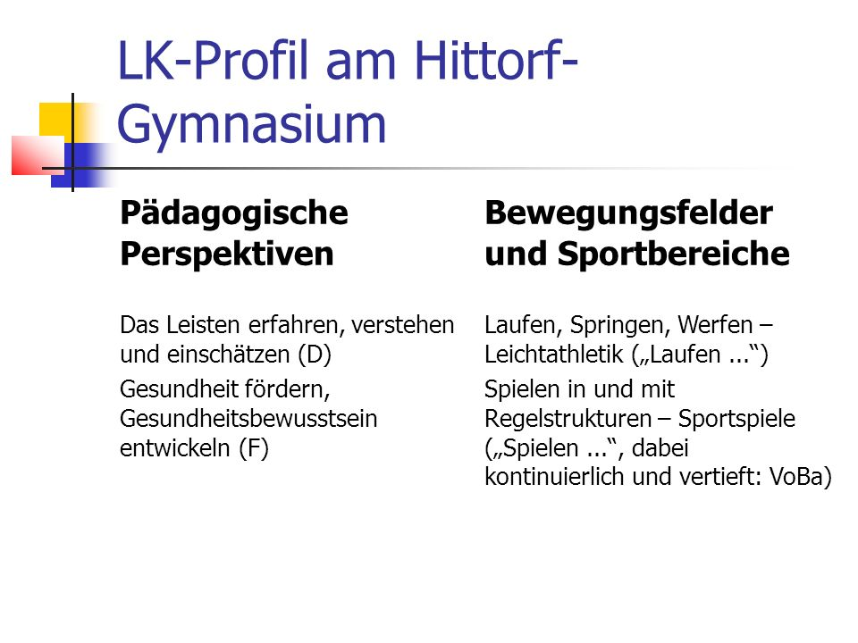 LK-Profil am Hittorf- Gymnasium Pädagogische Perspektiven Bewegungsfelder und Sportbereiche Das Leisten erfahren, verstehen und einschätzen (D) Gesund
