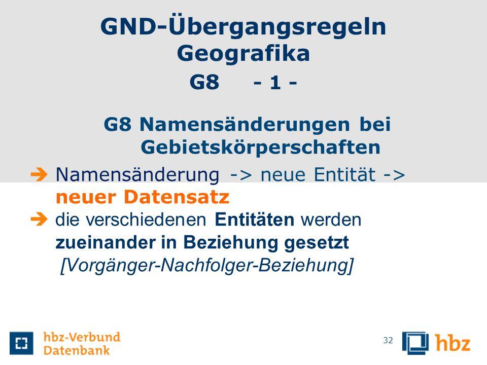 GND-Übergangsregeln Geografika G8 - 1 - G8 Namensänderungen bei Gebietskörperschaften Namensänderung -> neue Entität -> neuer Datensatz die verschiede