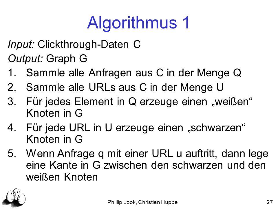 Phillip Look, Christian Hüppe27 Algorithmus 1 Input: Clickthrough-Daten C Output: Graph G 1.Sammle alle Anfragen aus C in der Menge Q 2.Sammle alle UR