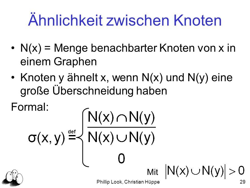 Phillip Look, Christian Hüppe29 Ähnlichkeit zwischen Knoten Mit def N(x) = Menge benachbarter Knoten von x in einem Graphen Knoten y ähnelt x, wenn N(