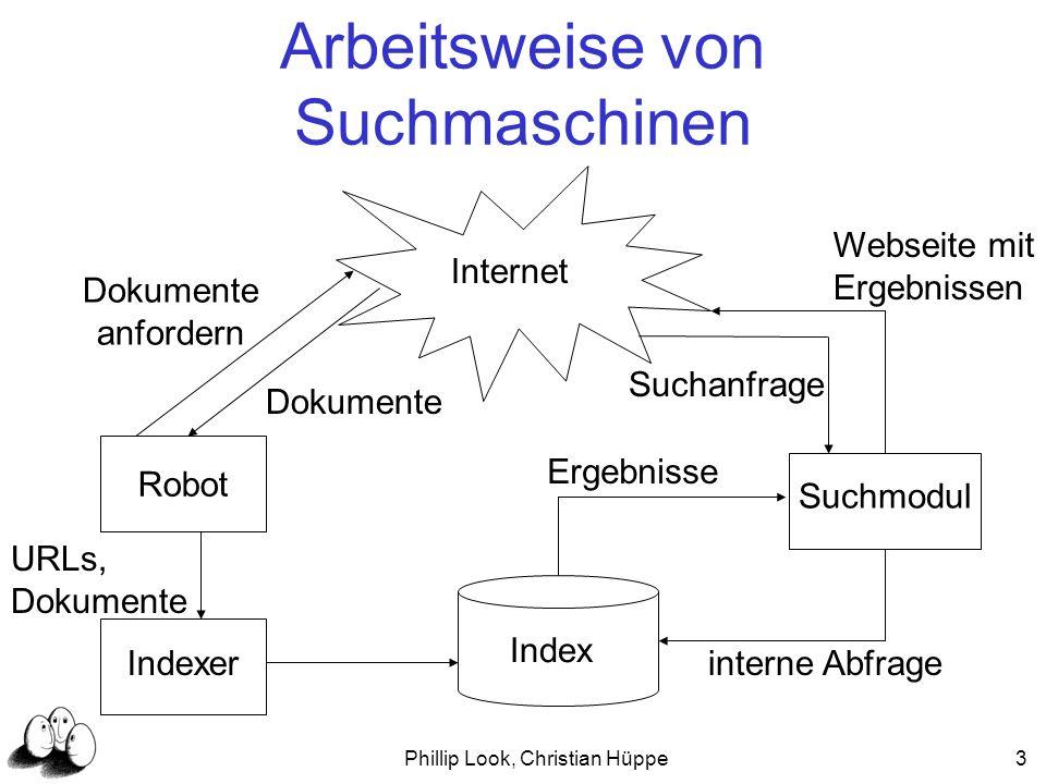 Phillip Look, Christian Hüppe3 Arbeitsweise von Suchmaschinen URLs, Dokumente Internet Robot Indexer Suchmodul Index Ergebnisse interne Abfrage Suchan