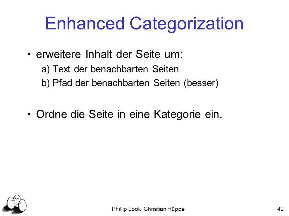Phillip Look, Christian Hüppe42 erweitere Inhalt der Seite um: a) Text der benachbarten Seiten b) Pfad der benachbarten Seiten (besser) Ordne die Seit