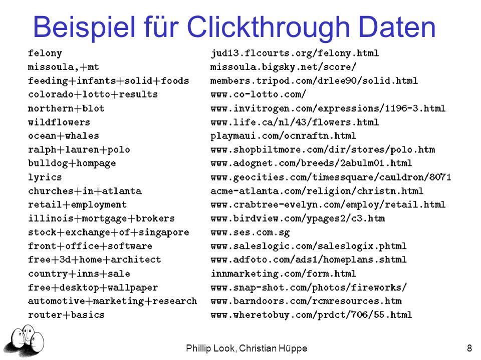 Phillip Look, Christian Hüppe9 Vorteile von Clickthrough- Daten man kommt sehr einfach an Daten die Datenmenge ist quasi unendlich unbeeinflusstes Benutzerverhalten wird aufgezeichnet man kann sinngemäße Queries / URLs finden Benutzer wählen gleiche URLs bei unterschiedlichen Queries Benutzer wählen unterschiedliche URLs bei gleicher Query