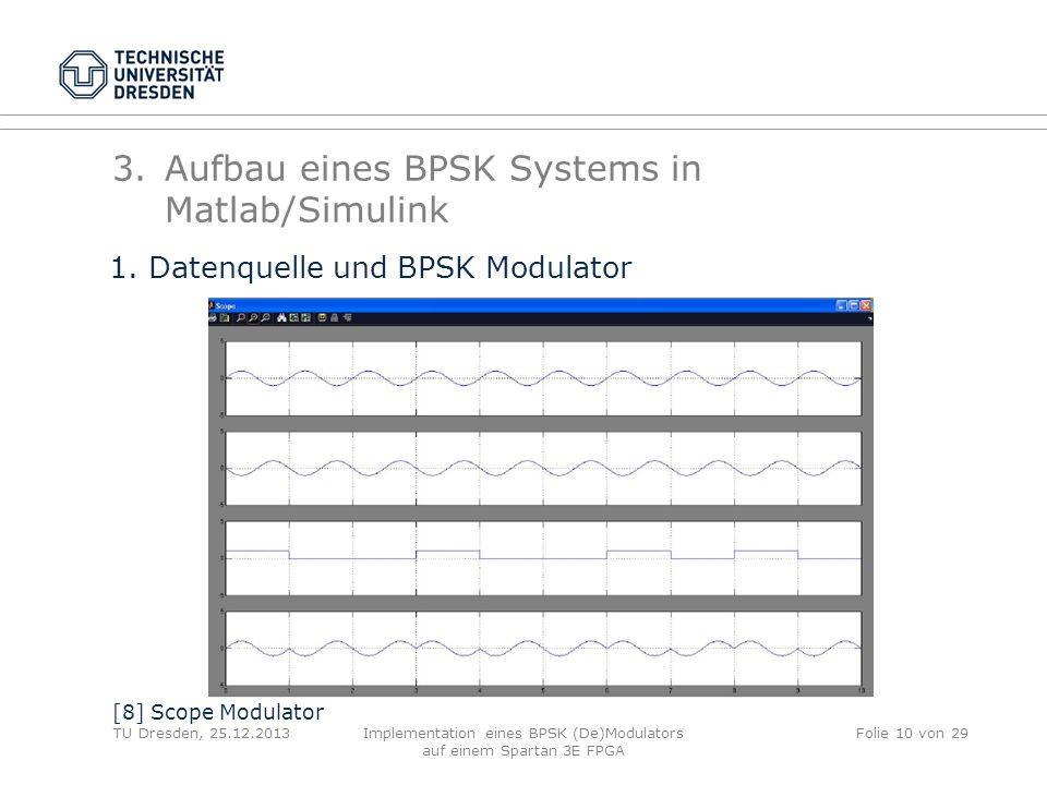 TU Dresden, 25.12.2013Implementation eines BPSK (De)Modulators auf einem Spartan 3E FPGA Folie 10 von 29 3.Aufbau eines BPSK Systems in Matlab/Simulin