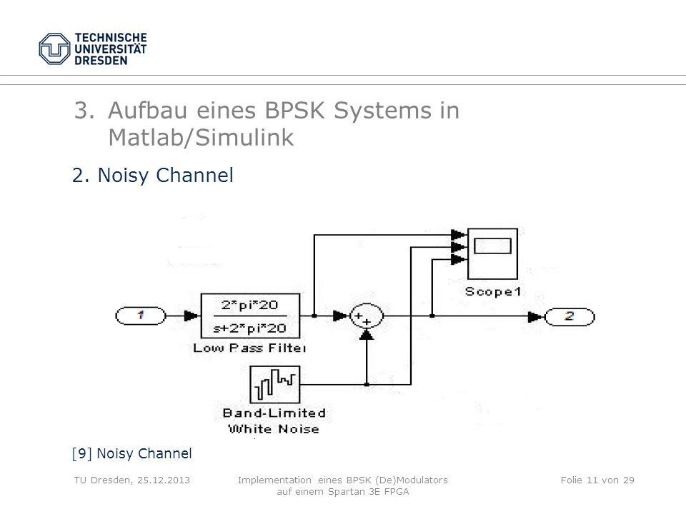TU Dresden, 25.12.2013Implementation eines BPSK (De)Modulators auf einem Spartan 3E FPGA Folie 11 von 29 3.Aufbau eines BPSK Systems in Matlab/Simulin